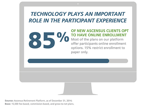 Technology and the Participant Experience